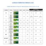 cuadro-de-precios-licencias-2021-tarifas-a-trav-s-de-club_page-0001